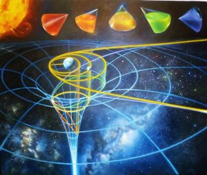 Conic sections, orbits, and gravitational potential. Copyright: Sascha Grusche