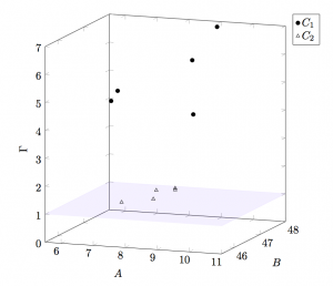 LaTeX Plot Snippets – Timo Denk's Blog